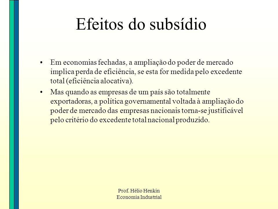 Prof. Hélio Henkin Economia Industrial Efeitos do subsídio Em economias fechadas, a ampliação do poder de mercado implica perda de eficiência, se esta