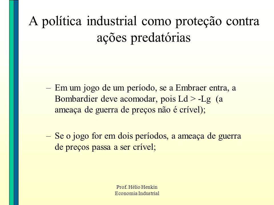 Prof. Hélio Henkin Economia Industrial A política industrial como proteção contra ações predatórias –Em um jogo de um período, se a Embraer entra, a B