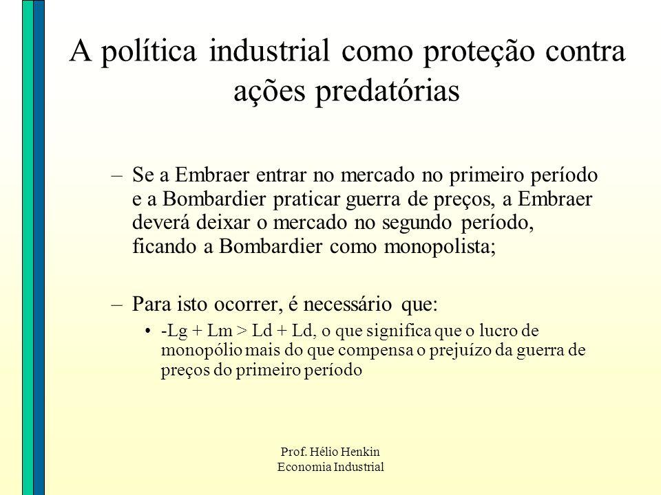 Prof. Hélio Henkin Economia Industrial A política industrial como proteção contra ações predatórias –Se a Embraer entrar no mercado no primeiro períod