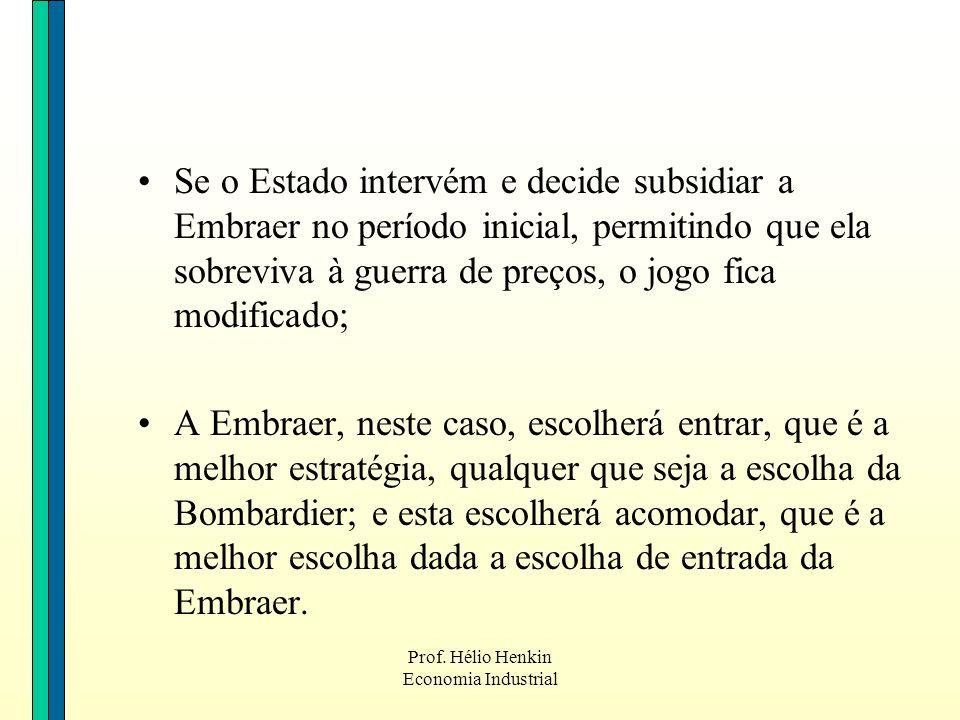 Prof. Hélio Henkin Economia Industrial Se o Estado intervém e decide subsidiar a Embraer no período inicial, permitindo que ela sobreviva à guerra de