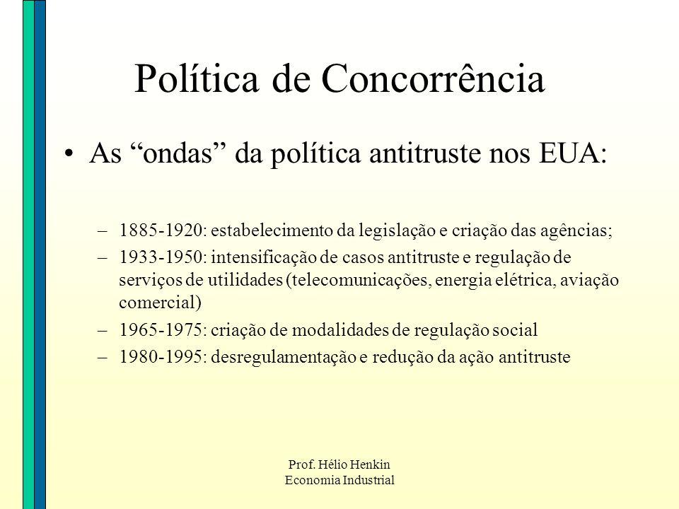 Prof. Hélio Henkin Economia Industrial As ondas da política antitruste nos EUA: –1885-1920: estabelecimento da legislação e criação das agências; –193