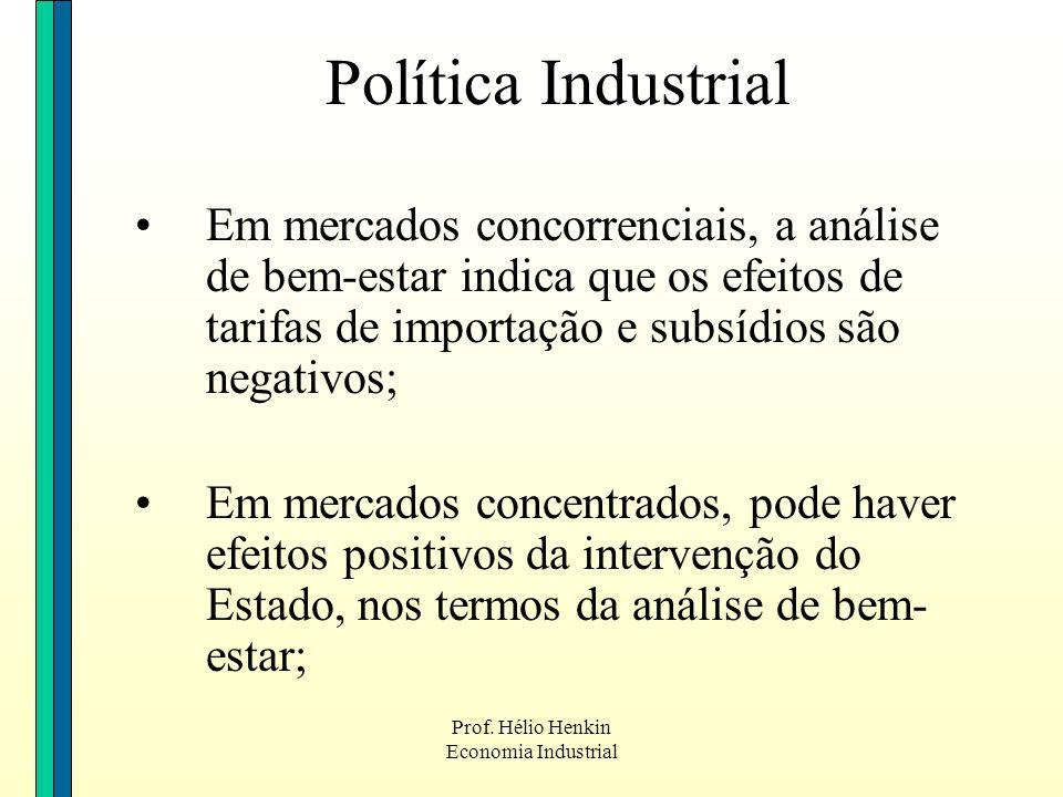 Prof. Hélio Henkin Economia Industrial Política Industrial Em mercados concorrenciais, a análise de bem-estar indica que os efeitos de tarifas de impo