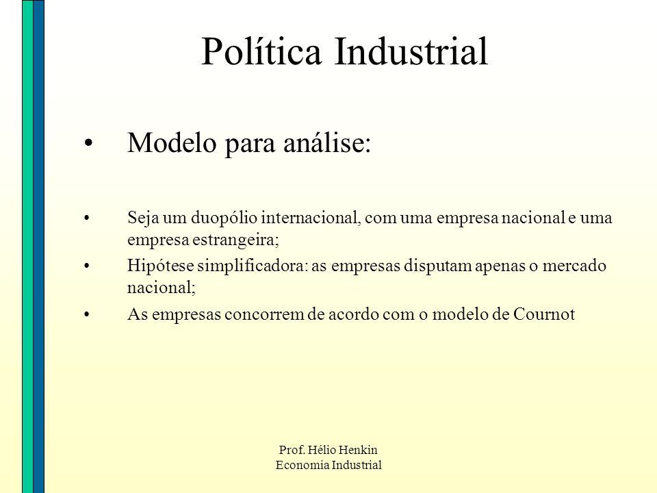Prof. Hélio Henkin Economia Industrial Política Industrial Modelo para análise: Seja um duopólio internacional, com uma empresa nacional e uma empresa