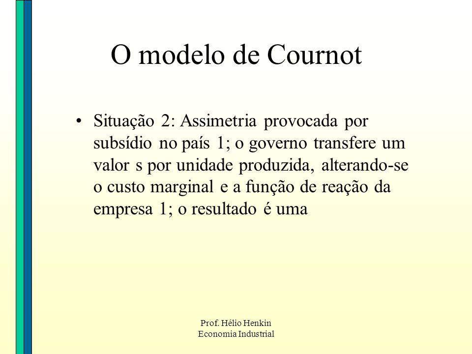 Prof. Hélio Henkin Economia Industrial O modelo de Cournot Situação 2: Assimetria provocada por subsídio no país 1; o governo transfere um valor s por