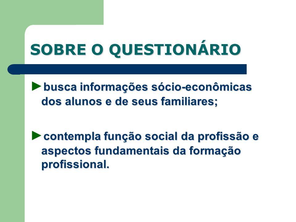 SOBRE O QUESTIONÁRIO busca informações sócio-econômicas dos alunos e de seus familiares; contempla função social da profissão e aspectos fundamentais da formação profissional.