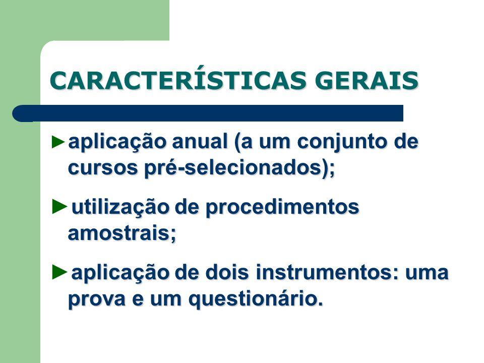 CARACTERÍSTICAS GERAIS aplicação anual (a um conjunto de cursos pré-selecionados); utilização de procedimentos amostrais;utilização de procedimentos amostrais; aplicação de dois instrumentos: uma prova e um questionário.aplicação de dois instrumentos: uma prova e um questionário.