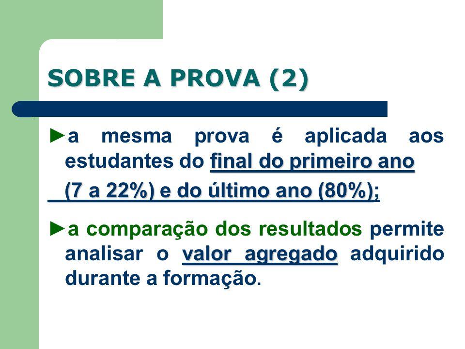 SOBRE A PROVA (2) final do primeiro anoa mesma prova é aplicada aos estudantes do final do primeiro ano (7 a 22%) e do último ano (80%) (7 a 22%) e do