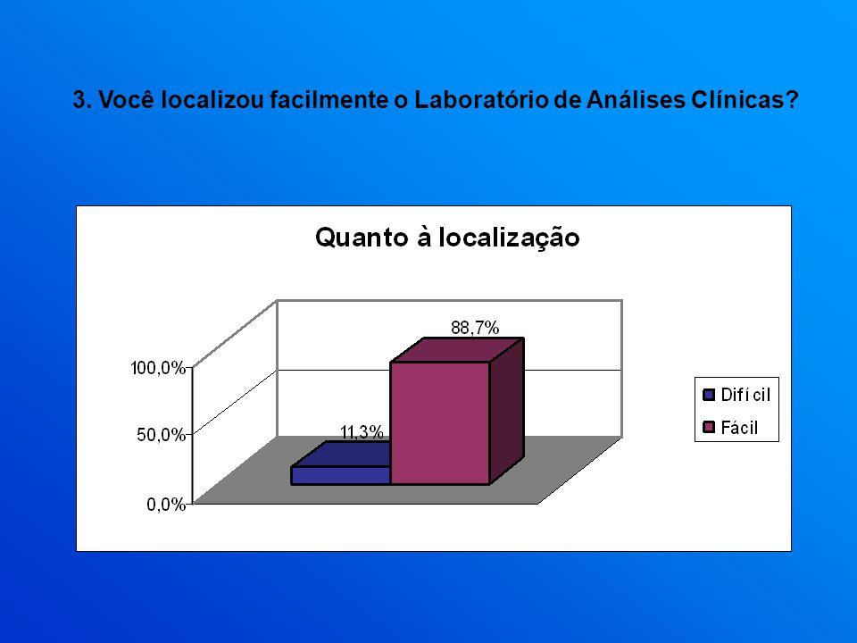 3. Você localizou facilmente o Laboratório de Análises Clínicas?