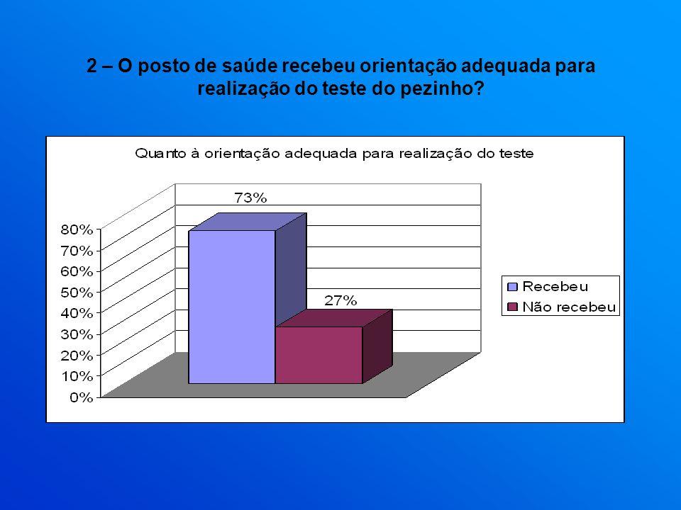 2 – O posto de saúde recebeu orientação adequada para realização do teste do pezinho?