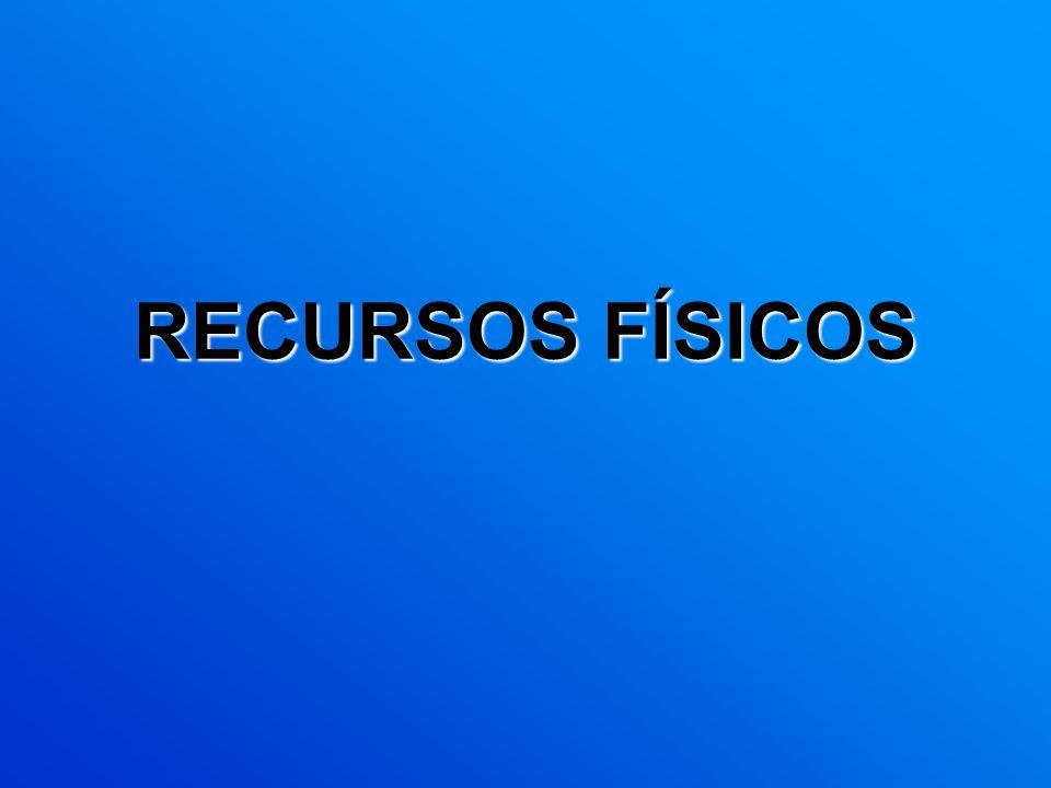 RECURSOS FÍSICOS