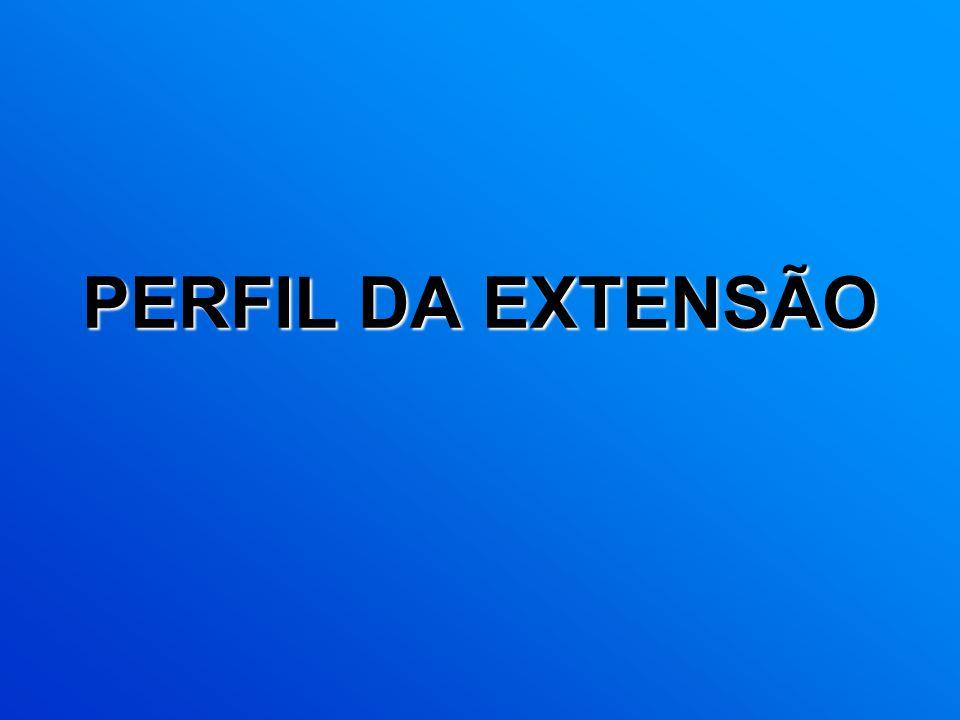 PERFIL DA EXTENSÃO