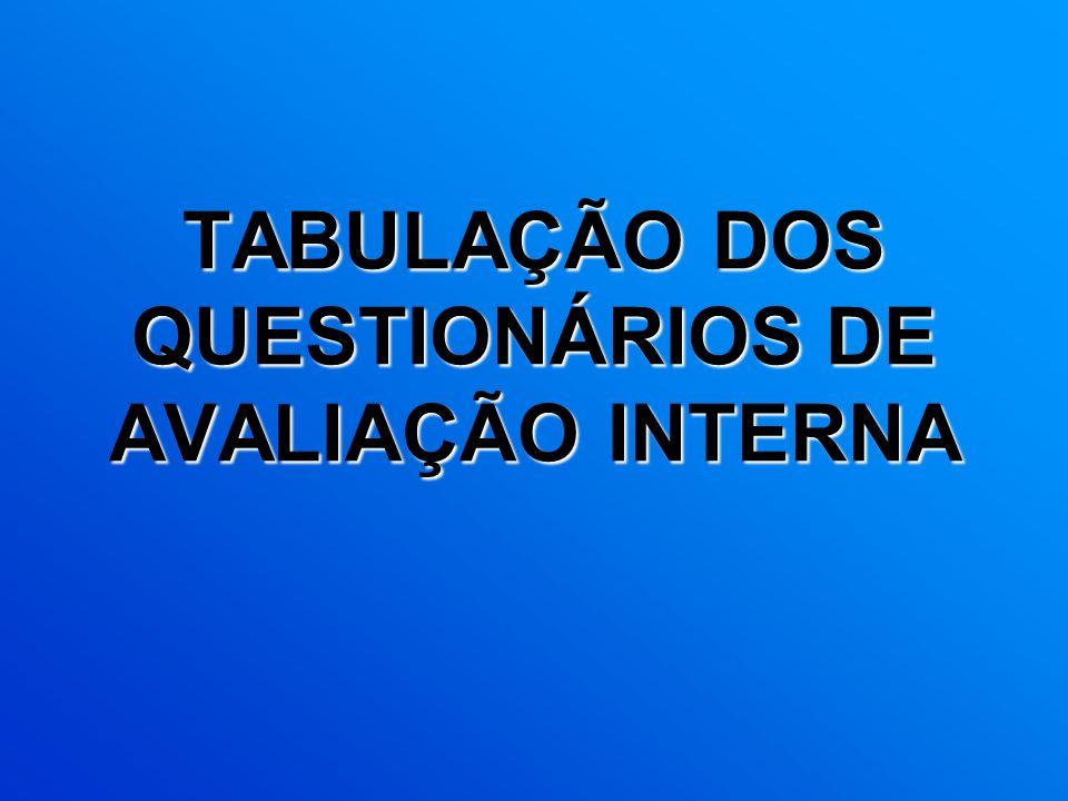 TABULAÇÃO DOS QUESTIONÁRIOS DE AVALIAÇÃO INTERNA