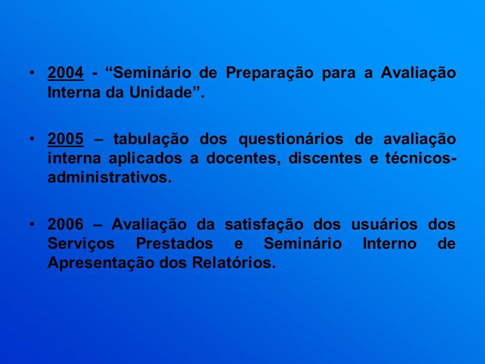 2004 - Seminário de Preparação para a Avaliação Interna da Unidade. 2005 – tabulação dos questionários de avaliação interna aplicados a docentes, disc