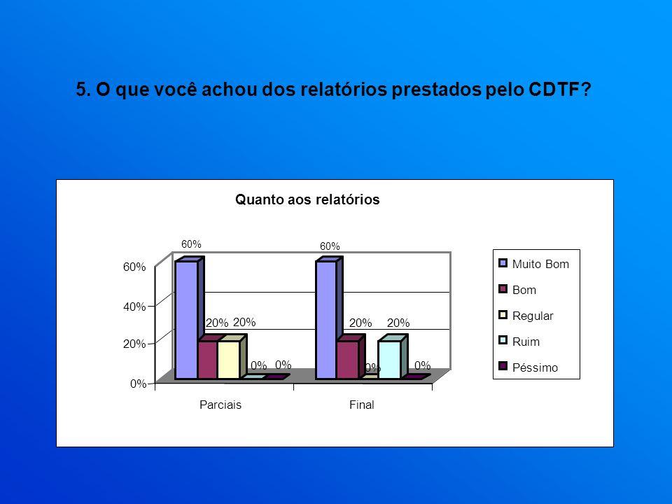 5. O que você achou dos relatórios prestados pelo CDTF? 60% 20% 0% 60% 20% 0% 20% 0% 20% 40% 60% ParciaisFinal Quanto aos relatórios Muito Bom Bom Reg