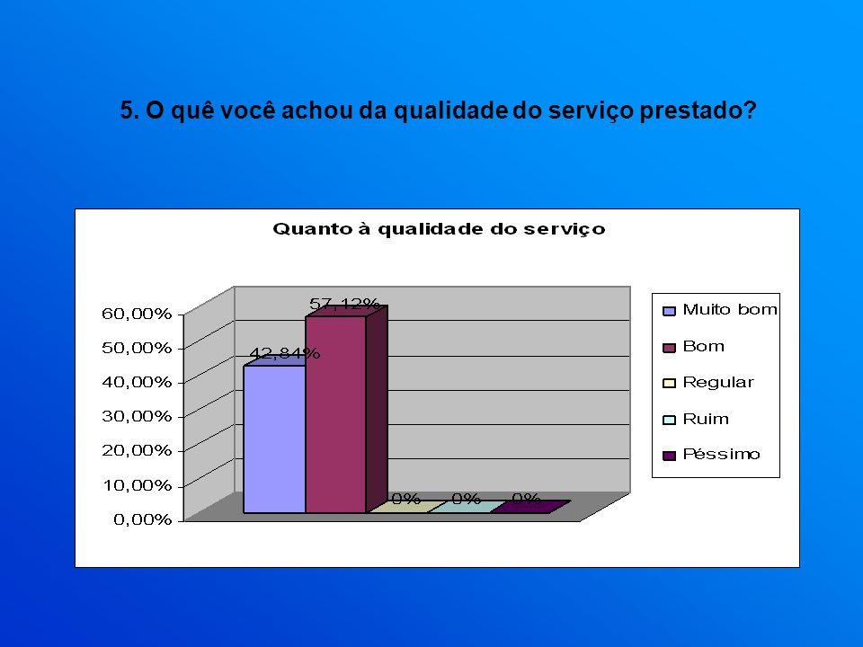 5. O quê você achou da qualidade do serviço prestado?