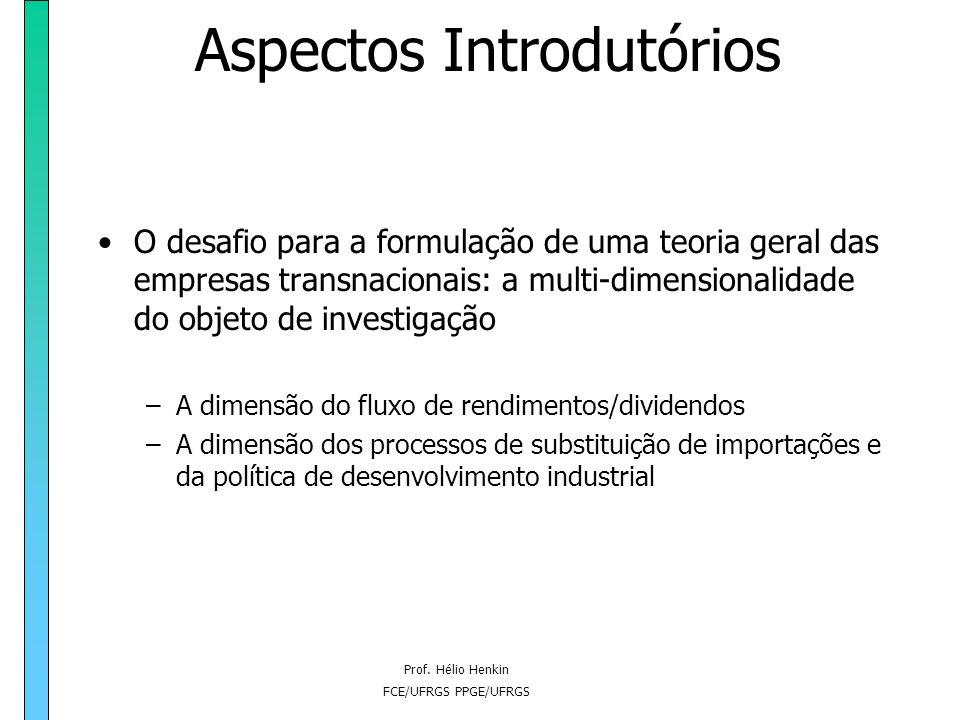 Prof. Hélio Henkin FCE/UFRGS PPGE/UFRGS Aspectos Introdutórios O desafio para a formulação de uma teoria geral das empresas transnacionais: a multi-di