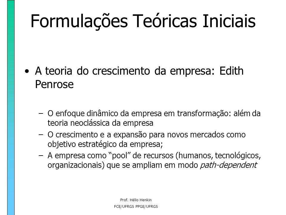 Prof. Hélio Henkin FCE/UFRGS PPGE/UFRGS Formulações Teóricas Iniciais A teoria do crescimento da empresa: Edith Penrose –O enfoque dinâmico da empresa