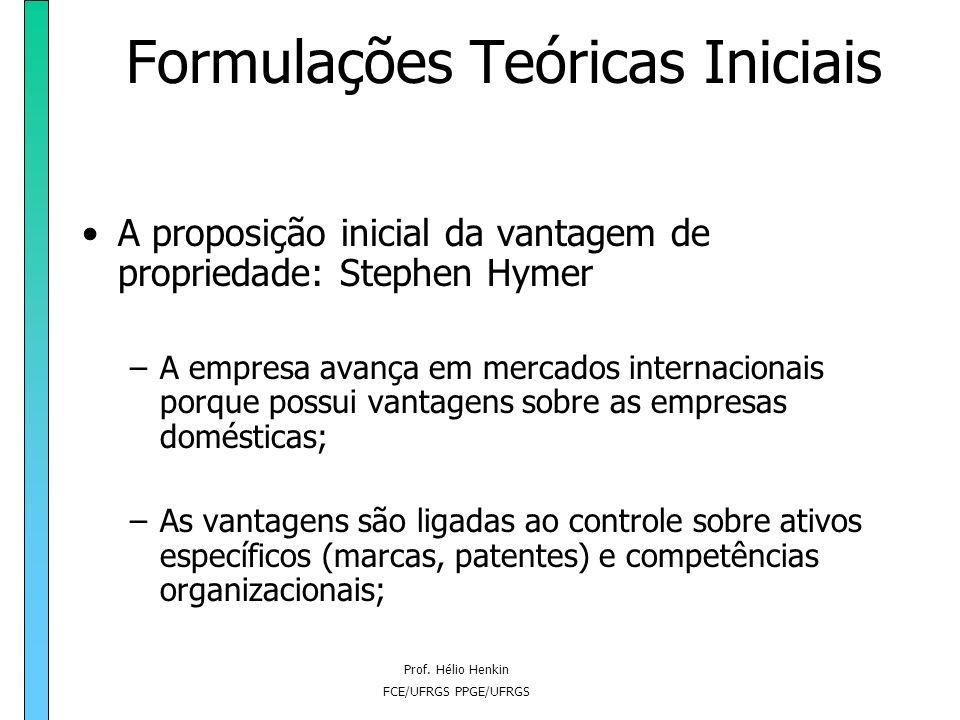 Prof. Hélio Henkin FCE/UFRGS PPGE/UFRGS Formulações Teóricas Iniciais A proposição inicial da vantagem de propriedade: Stephen Hymer –A empresa avança