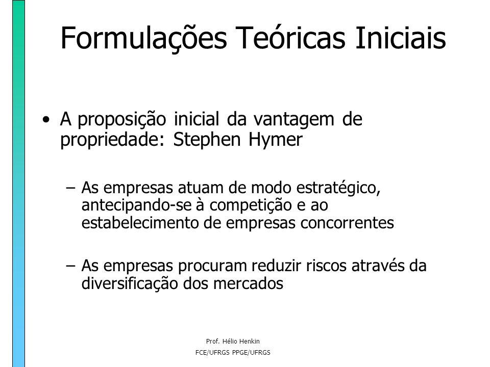 Prof. Hélio Henkin FCE/UFRGS PPGE/UFRGS Formulações Teóricas Iniciais A proposição inicial da vantagem de propriedade: Stephen Hymer –As empresas atua