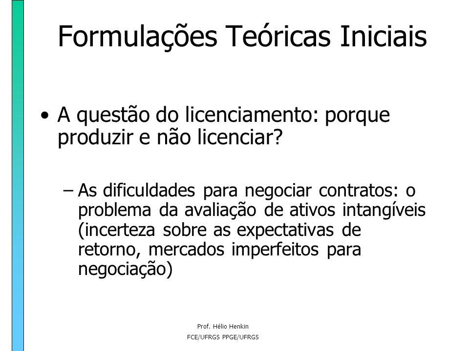 Prof. Hélio Henkin FCE/UFRGS PPGE/UFRGS Formulações Teóricas Iniciais A questão do licenciamento: porque produzir e não licenciar? –As dificuldades pa