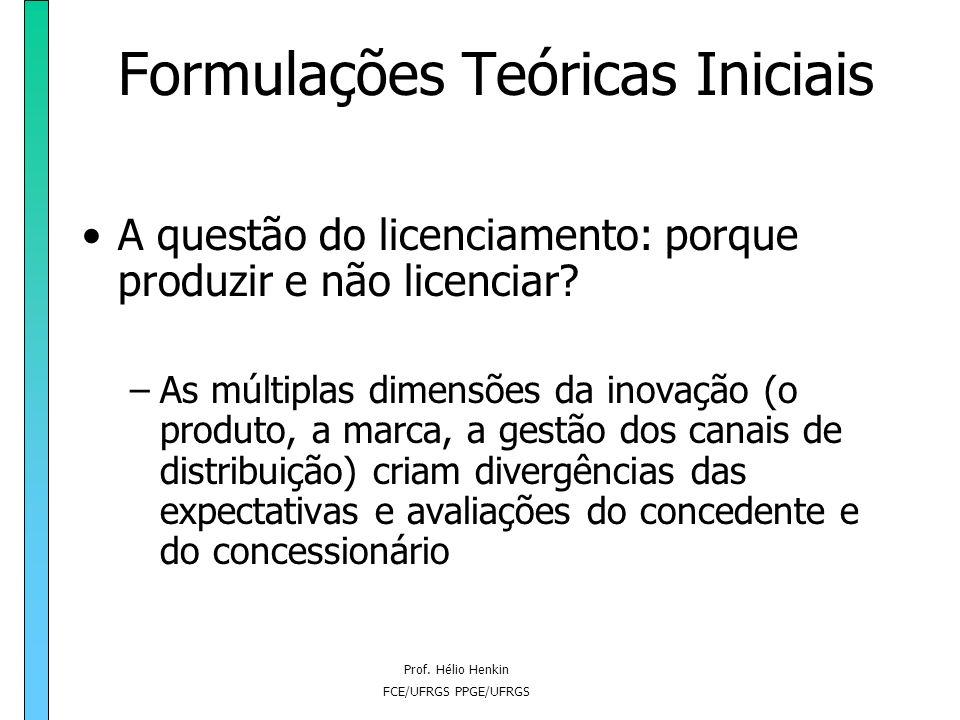 Prof. Hélio Henkin FCE/UFRGS PPGE/UFRGS Formulações Teóricas Iniciais A questão do licenciamento: porque produzir e não licenciar? –As múltiplas dimen