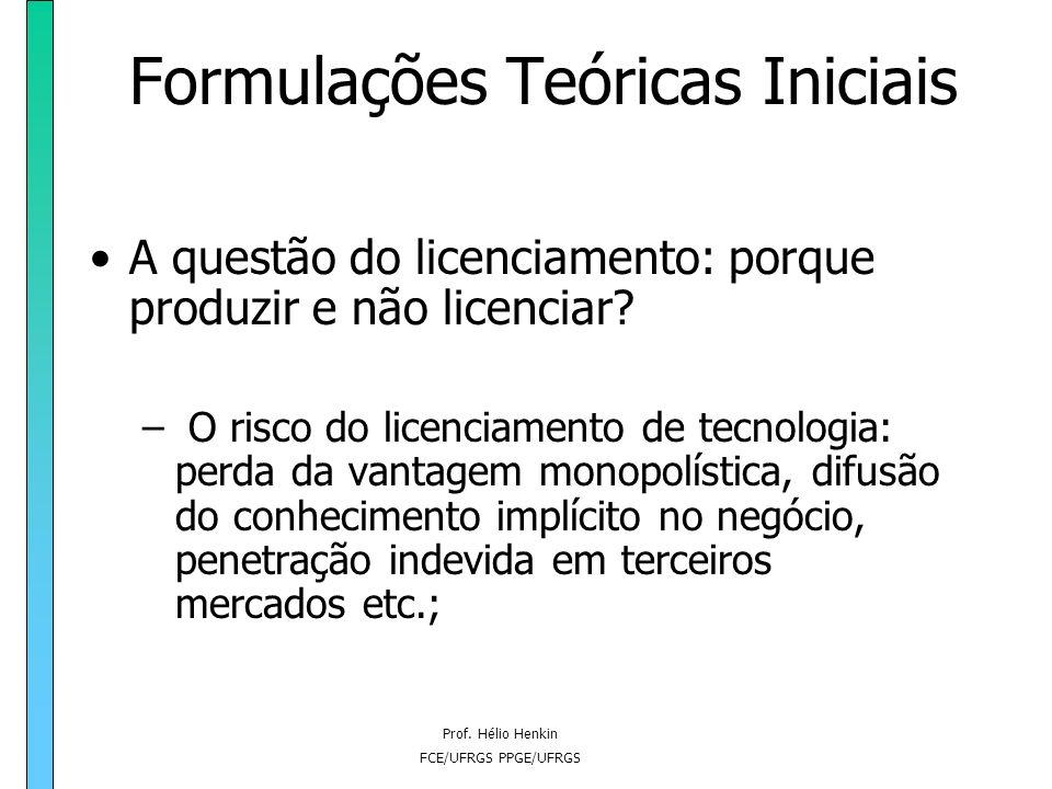 Prof. Hélio Henkin FCE/UFRGS PPGE/UFRGS Formulações Teóricas Iniciais A questão do licenciamento: porque produzir e não licenciar? – O risco do licenc