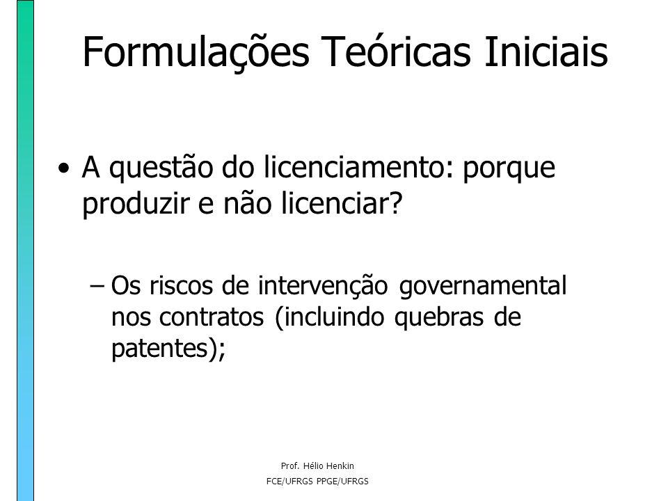 Prof. Hélio Henkin FCE/UFRGS PPGE/UFRGS Formulações Teóricas Iniciais A questão do licenciamento: porque produzir e não licenciar? –Os riscos de inter