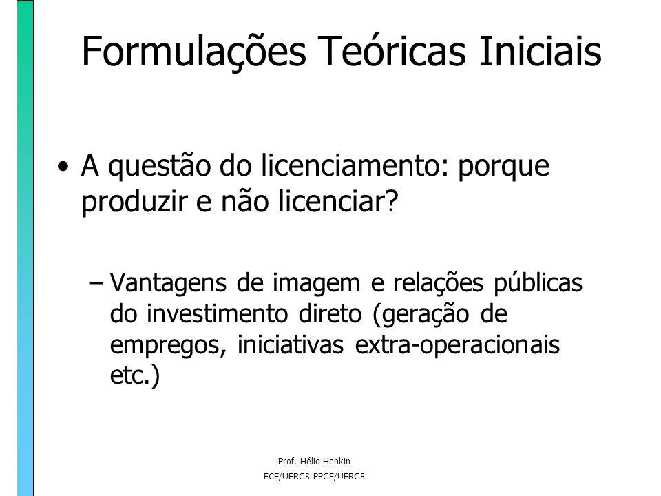 Prof. Hélio Henkin FCE/UFRGS PPGE/UFRGS Formulações Teóricas Iniciais A questão do licenciamento: porque produzir e não licenciar? –Vantagens de image