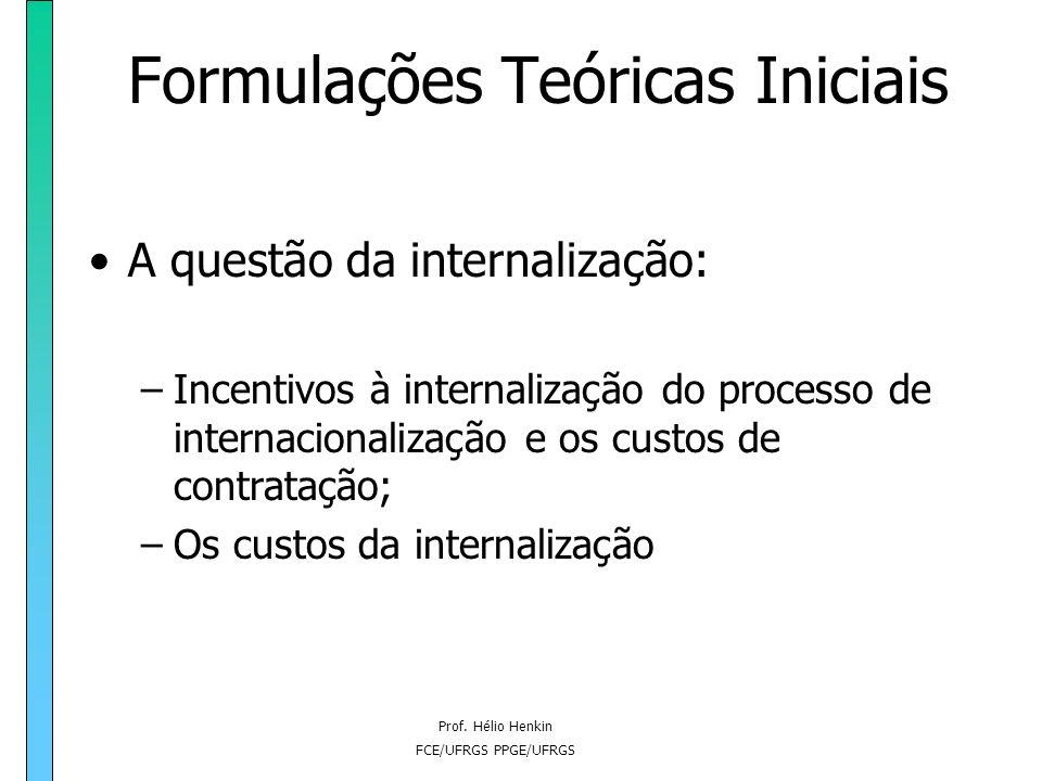 Prof. Hélio Henkin FCE/UFRGS PPGE/UFRGS Formulações Teóricas Iniciais A questão da internalização: –Incentivos à internalização do processo de interna