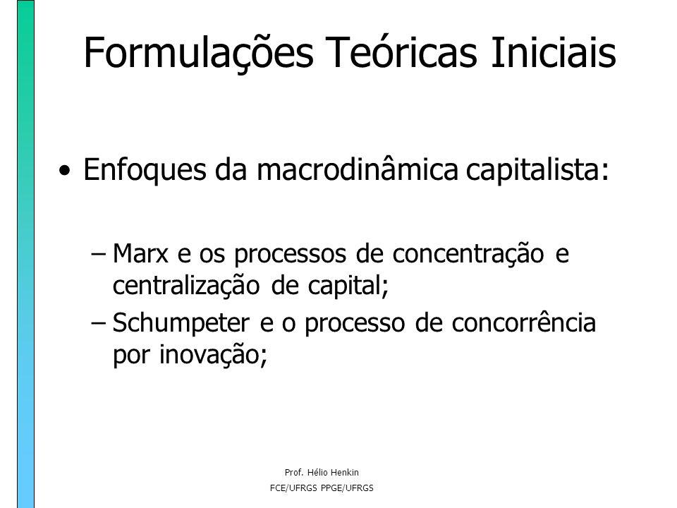 Prof. Hélio Henkin FCE/UFRGS PPGE/UFRGS Formulações Teóricas Iniciais Enfoques da macrodinâmica capitalista: –Marx e os processos de concentração e ce
