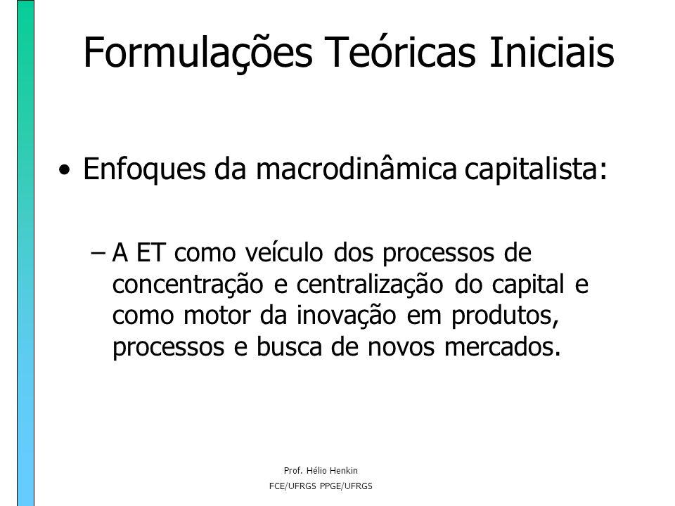 Prof. Hélio Henkin FCE/UFRGS PPGE/UFRGS Formulações Teóricas Iniciais Enfoques da macrodinâmica capitalista: –A ET como veículo dos processos de conce