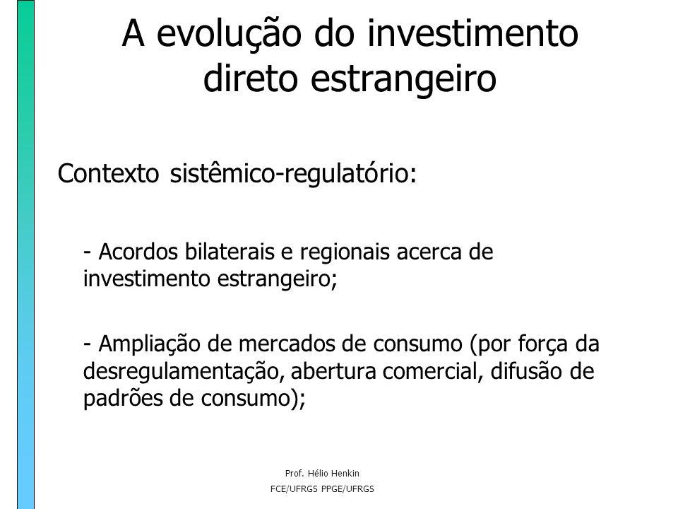 Prof. Hélio Henkin FCE/UFRGS PPGE/UFRGS A evolução do investimento direto estrangeiro Contexto sistêmico-regulatório: - Acordos bilaterais e regionais