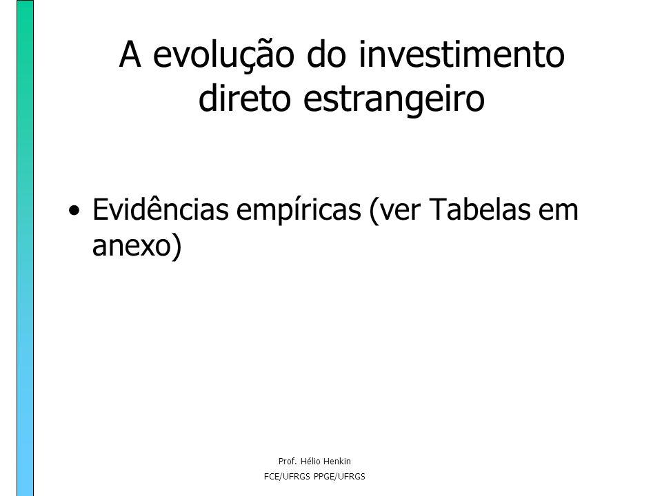 Prof. Hélio Henkin FCE/UFRGS PPGE/UFRGS Evidências empíricas (ver Tabelas em anexo) A evolução do investimento direto estrangeiro
