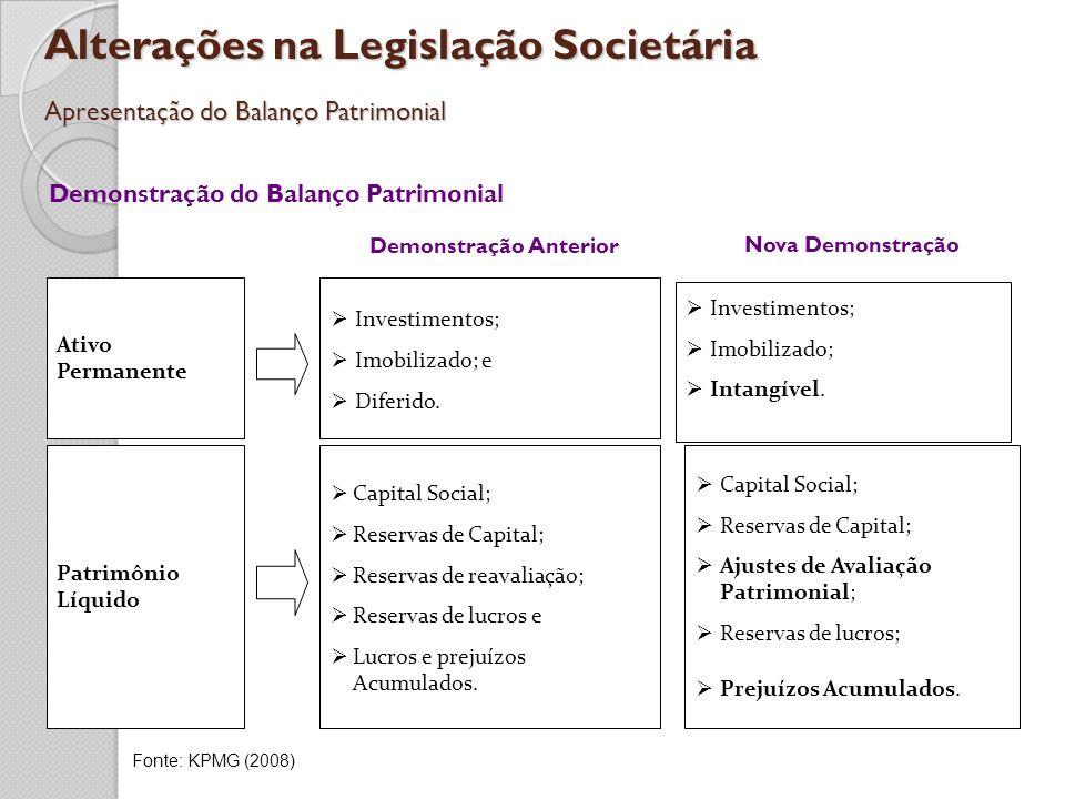 Alterações na Legislação Societária Apresentação do Balanço Patrimonial Demonstração do Balanço Patrimonial Ativo Permanente Demonstração Anterior Nov