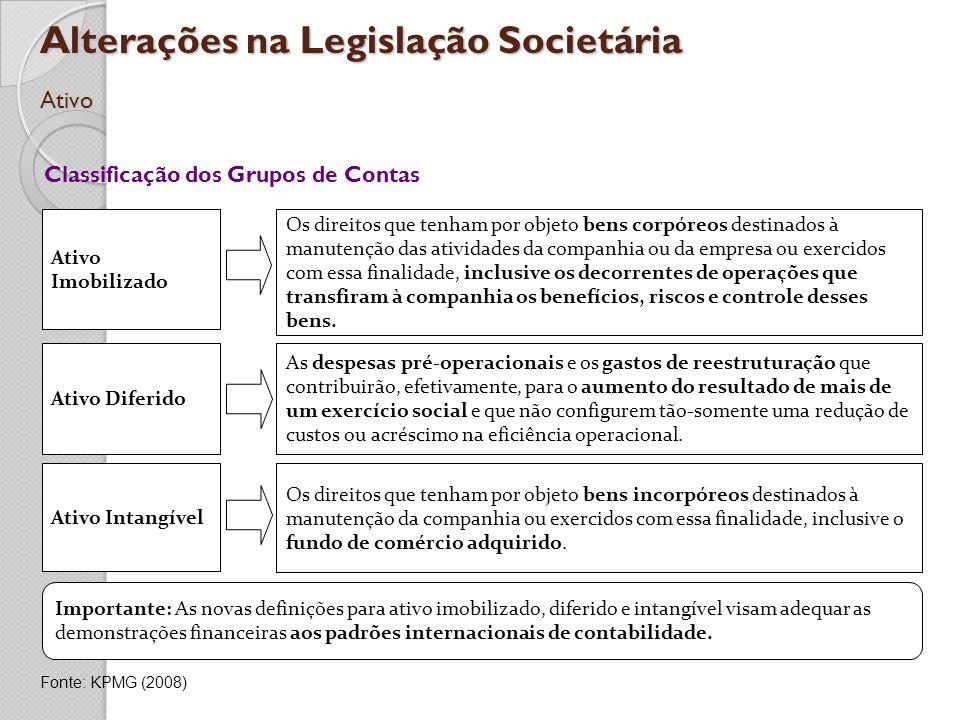 Alterações na Legislação Societária Ativo Classificação dos Grupos de Contas Os direitos que tenham por objeto bens corpóreos destinados à manutenção