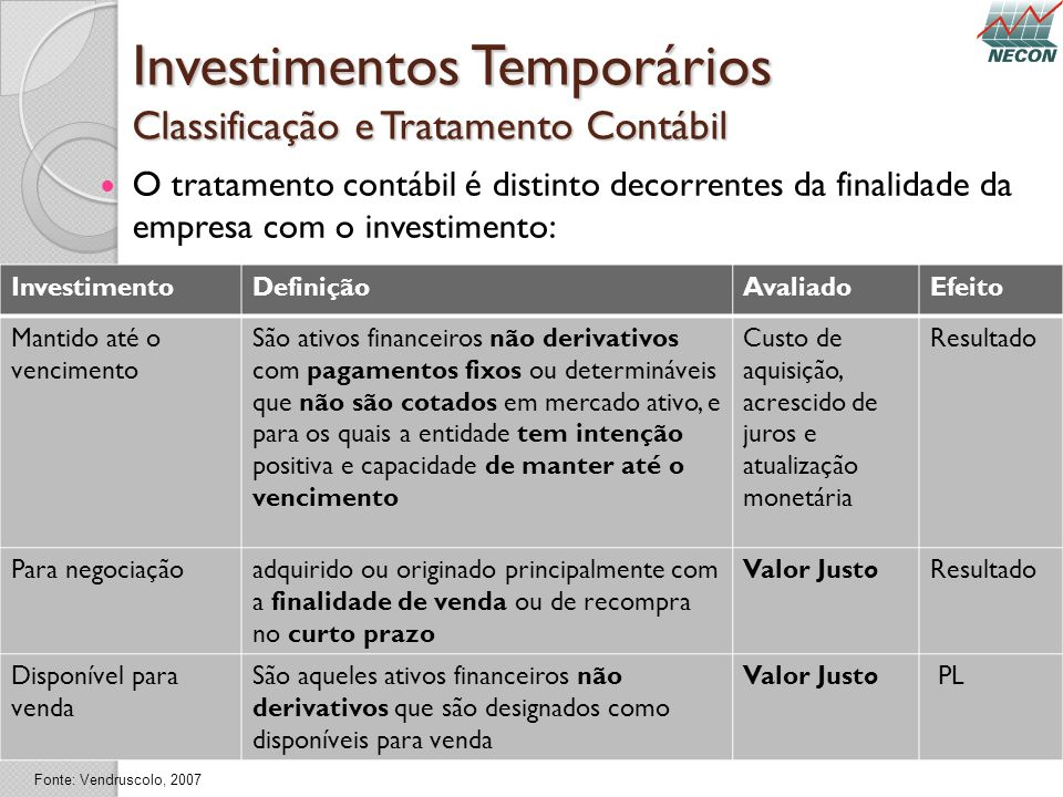Investimentos Temporários Classificação e Tratamento Contábil O tratamento contábil é distinto decorrentes da finalidade da empresa com o investimento