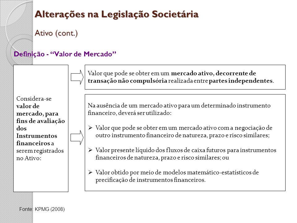 Alterações na Legislação Societária Ativo (cont.) Definição - Valor de Mercado Considera-se valor de mercado, para fins de avaliação dos Instrumentos