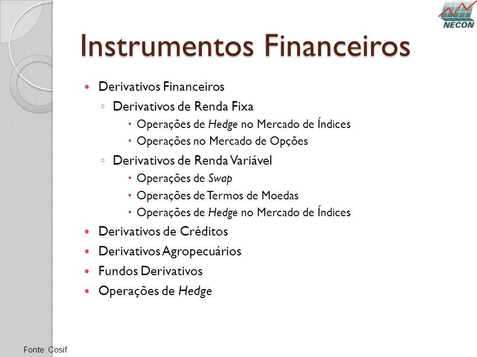Instrumentos Financeiros Derivativos Financeiros Derivativos de Renda Fixa Operações de Hedge no Mercado de Índices Operações no Mercado de Opções Der