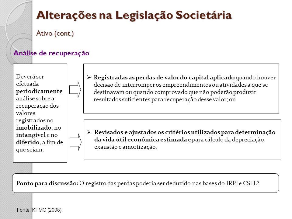 Alterações na Legislação Societária Ativo (cont.) Análise de recuperação Registradas as perdas de valor do capital aplicado quando houver decisão de i