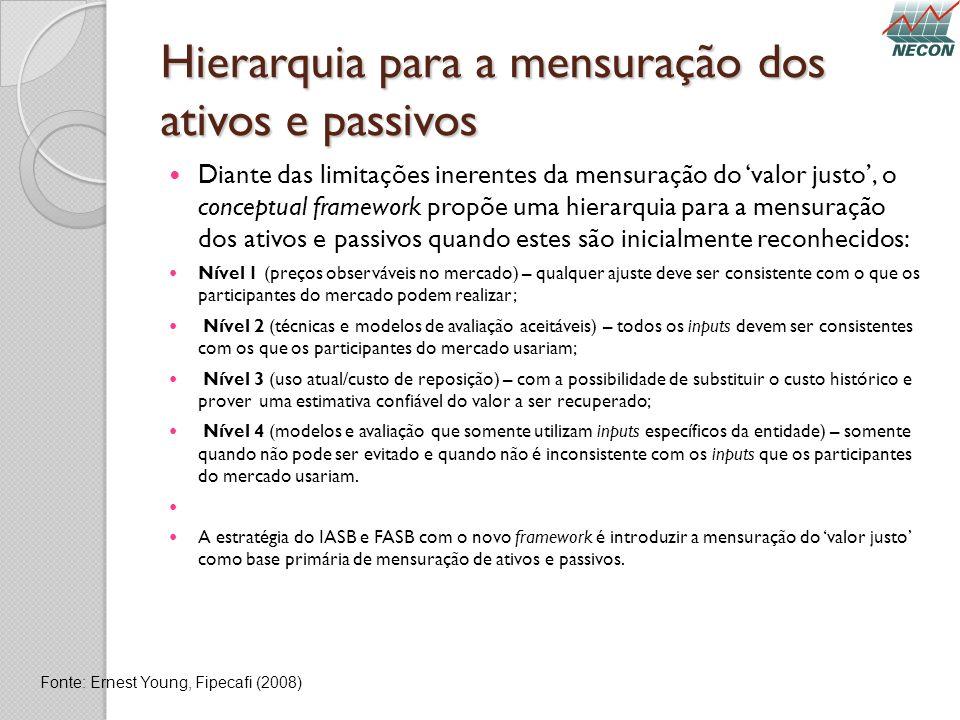 Hierarquia para a mensuração dos ativos e passivos Diante das limitações inerentes da mensuração do valor justo, o conceptual framework propõe uma hie