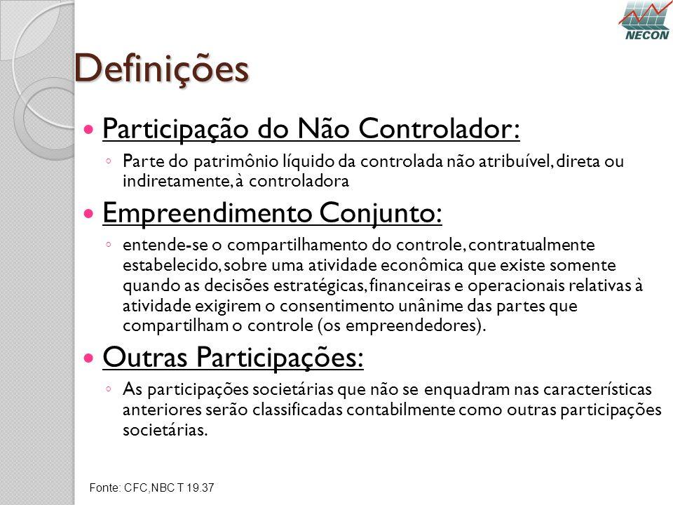 Definições Participação do Não Controlador: Parte do patrimônio líquido da controlada não atribuível, direta ou indiretamente, à controladora Empreend