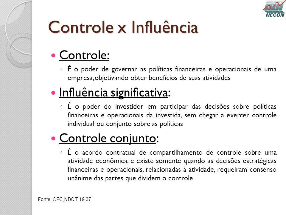 Controle x Influência Controle: É o poder de governar as políticas financeiras e operacionais de uma empresa, objetivando obter benefícios de suas ati