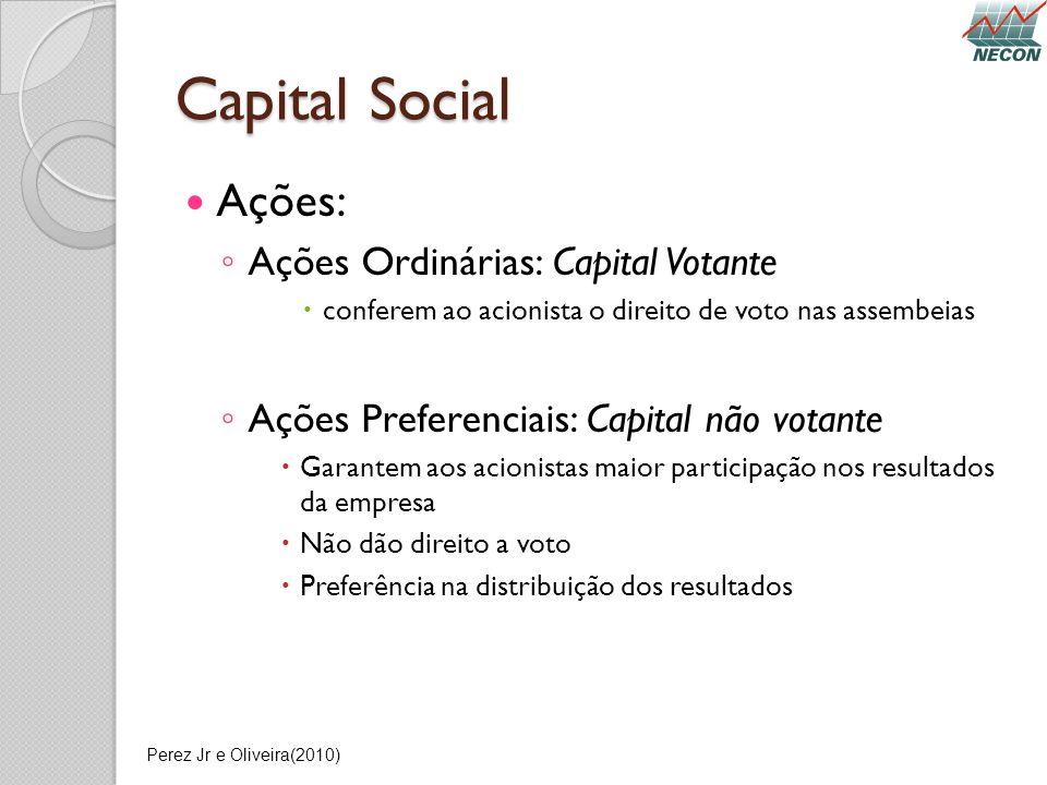 Capital Social Ações: Ações Ordinárias: Capital Votante conferem ao acionista o direito de voto nas assembeias Ações Preferenciais: Capital não votant