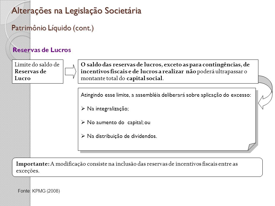 Alterações na Legislação Societária Patrimônio Líquido (cont.) Reservas de Lucros O saldo das reservas de lucros, exceto as para contingências, de inc