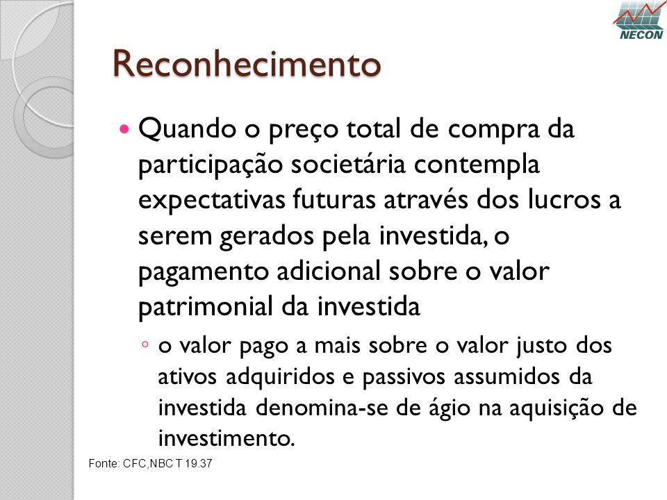Reconhecimento Quando o preço total de compra da participação societária contempla expectativas futuras através dos lucros a serem gerados pela invest