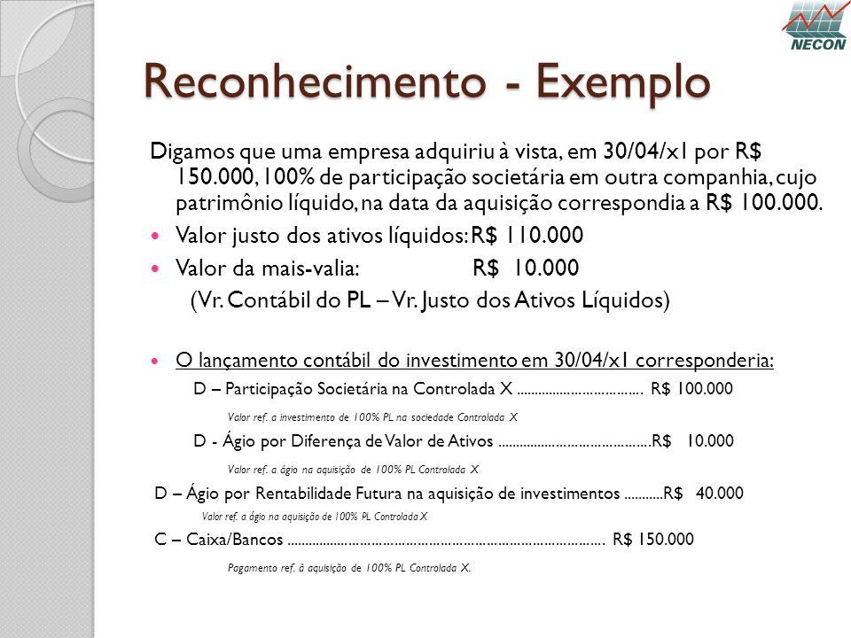 Reconhecimento - Exemplo Digamos que uma empresa adquiriu à vista, em 30/04/x1 por R$ 150.000, 100% de participação societária em outra companhia, cuj