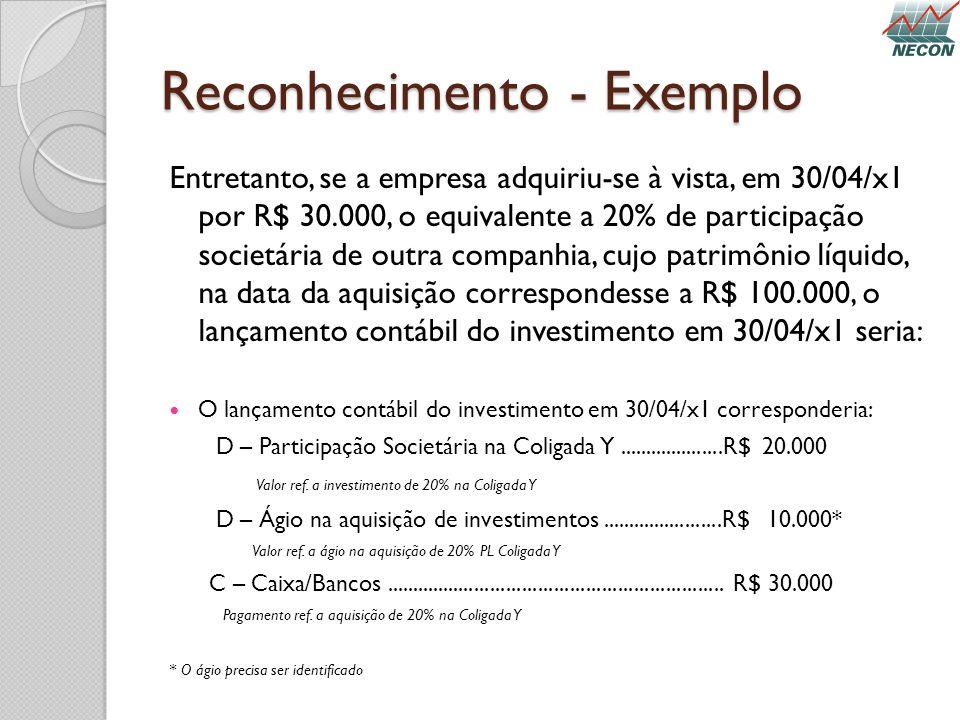 Reconhecimento - Exemplo Entretanto, se a empresa adquiriu-se à vista, em 30/04/x1 por R$ 30.000, o equivalente a 20% de participação societária de ou