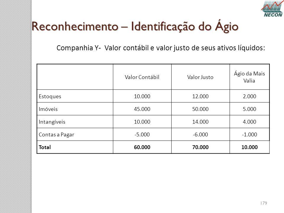 Reconhecimento – Identificação do Ágio Companhia Y- Valor contábil e valor justo de seus ativos líquidos: 179 Valor ContábilValor Justo Ágio da Mais V