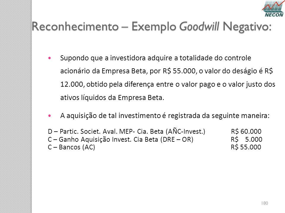 Supondo que a investidora adquire a totalidade do controle acionário da Empresa Beta, por R$ 55.000, o valor do deságio é R$ 12.000, obtido pela difer