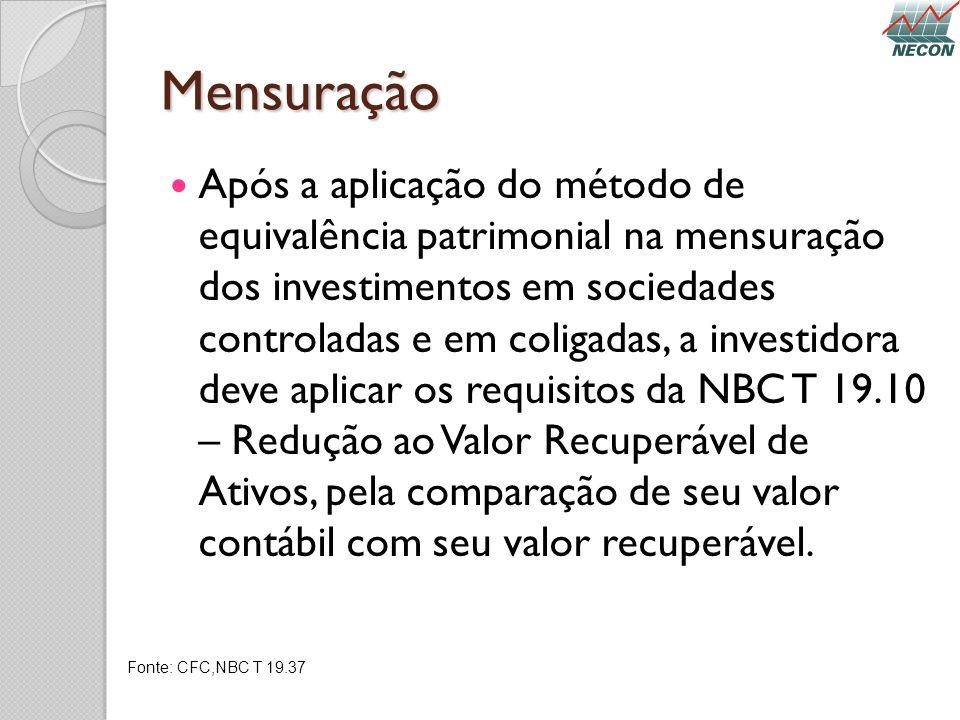 Mensuração Após a aplicação do método de equivalência patrimonial na mensuração dos investimentos em sociedades controladas e em coligadas, a investid